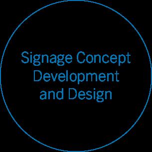 Signage Concept Development and Design