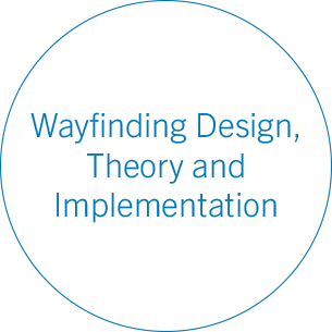Wayfinding Design Theory and Implementation